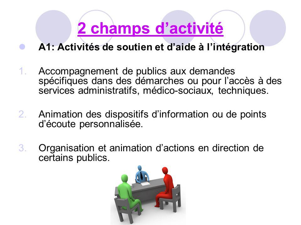 2 champs d'activité A1: Activités de soutien et d'aide à l'intégration