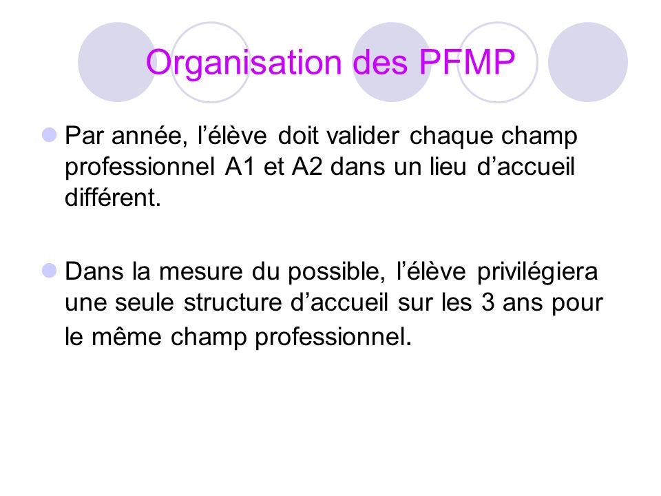 Organisation des PFMP Par année, l'élève doit valider chaque champ professionnel A1 et A2 dans un lieu d'accueil différent.