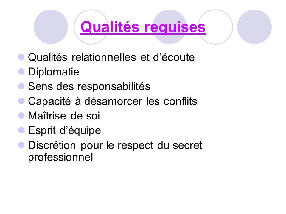 Qualités requises Qualités relationnelles et d'écoute Diplomatie