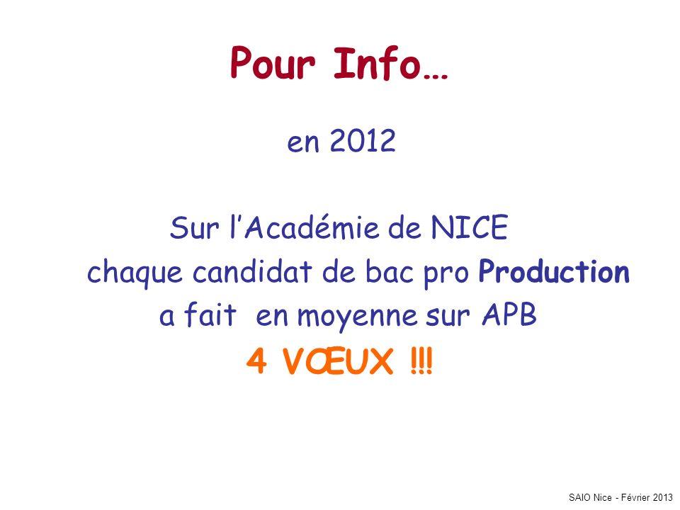 Pour Info… 4 VŒUX !!! en 2012 Sur l'Académie de NICE