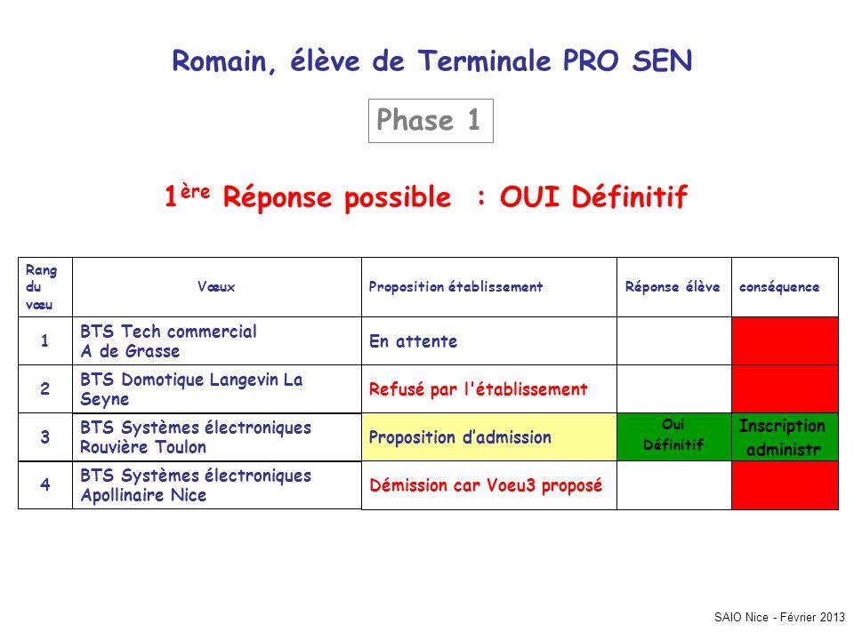 Romain, élève de Terminale PRO SEN