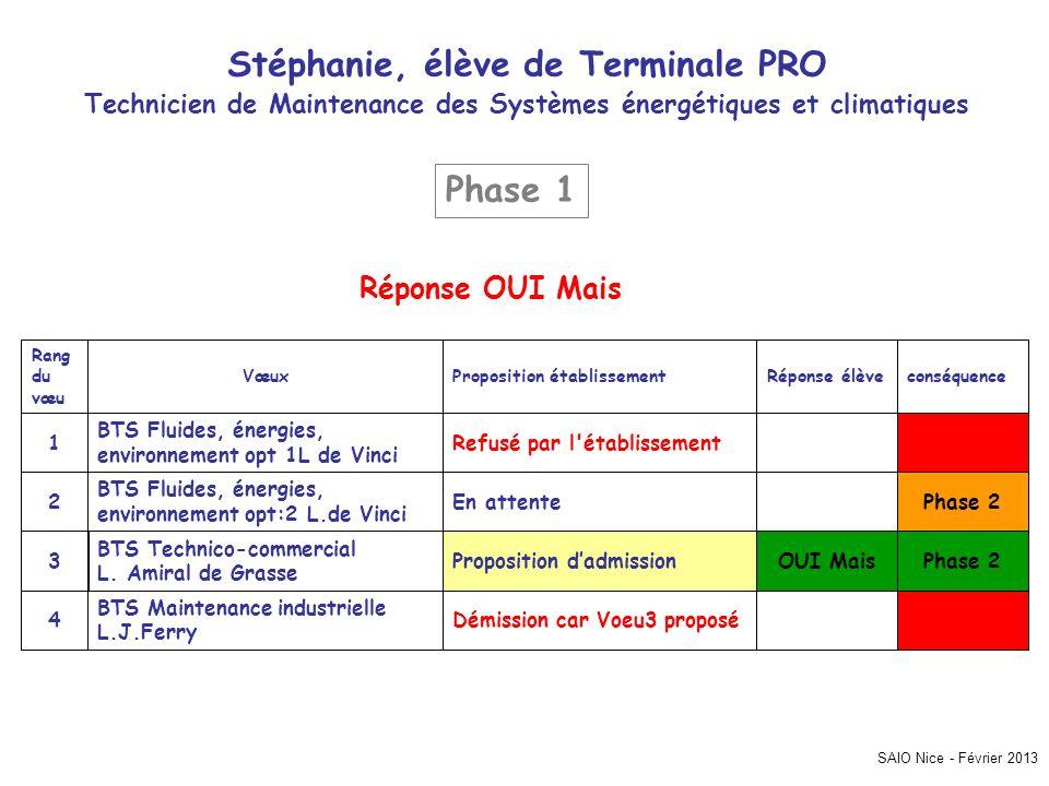 Stéphanie, élève de Terminale PRO Phase 1