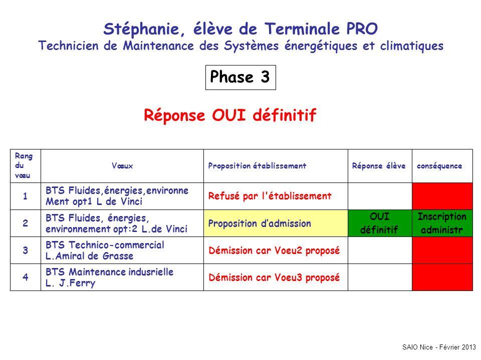 Stéphanie, élève de Terminale PRO Phase 3 Réponse OUI définitif