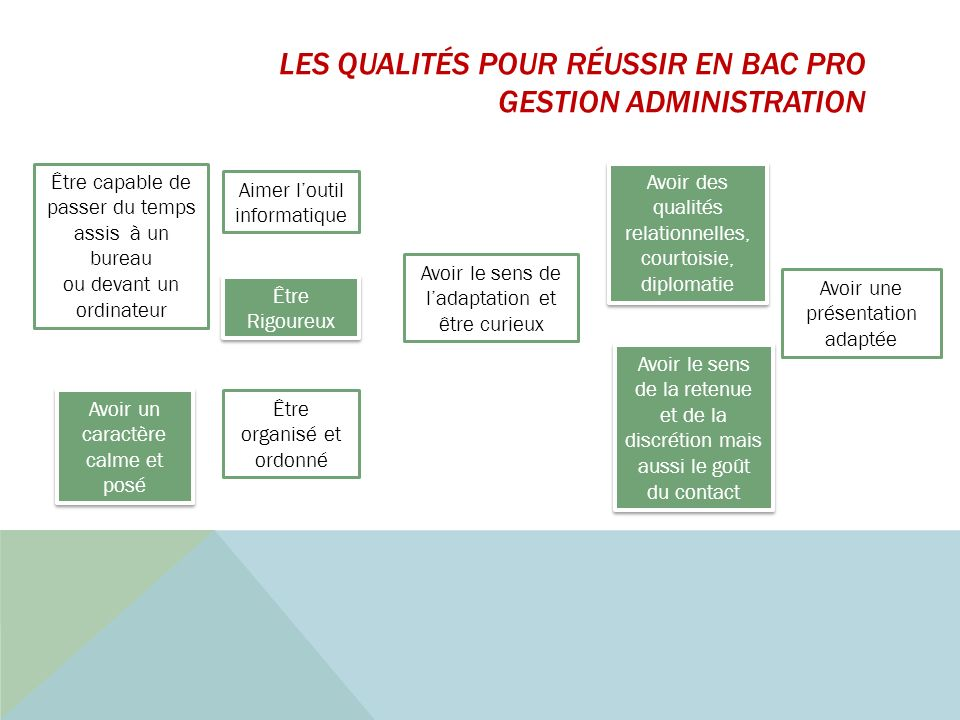 les qualités pour réussir en bac pro gestion administration