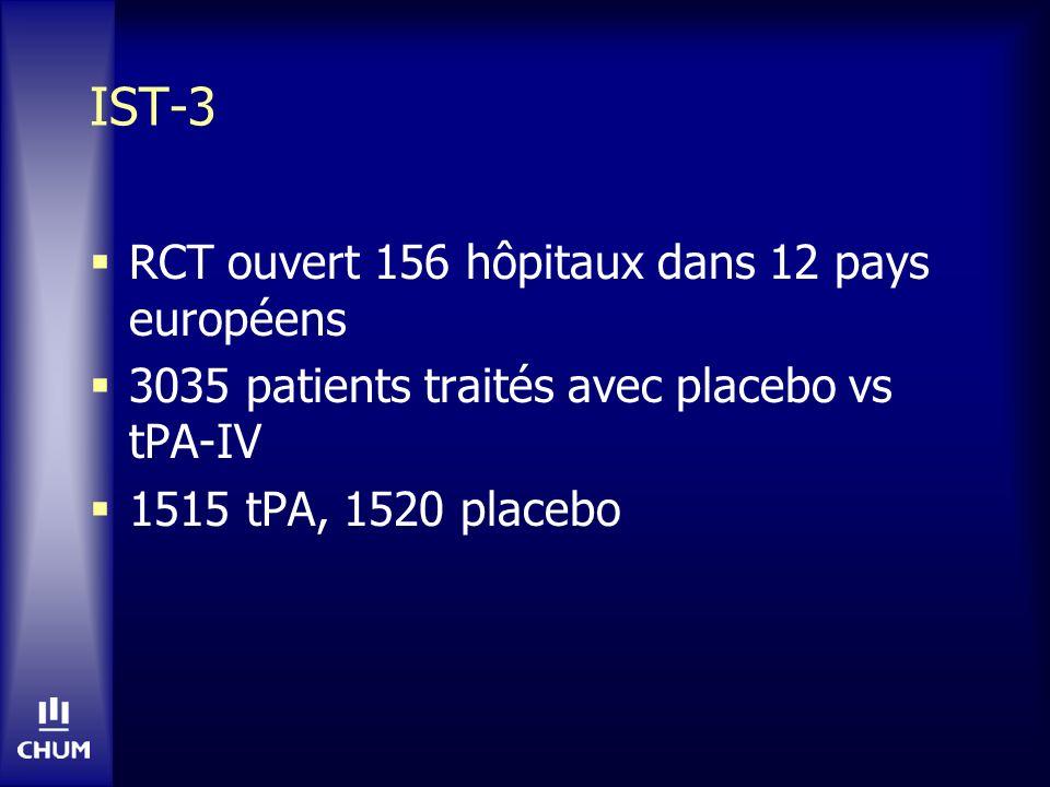 IST-3 RCT ouvert 156 hôpitaux dans 12 pays européens