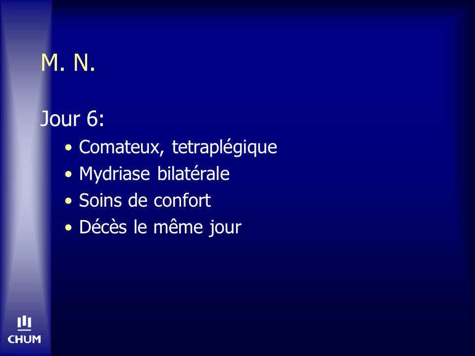 M. N. Jour 6: Comateux, tetraplégique Mydriase bilatérale