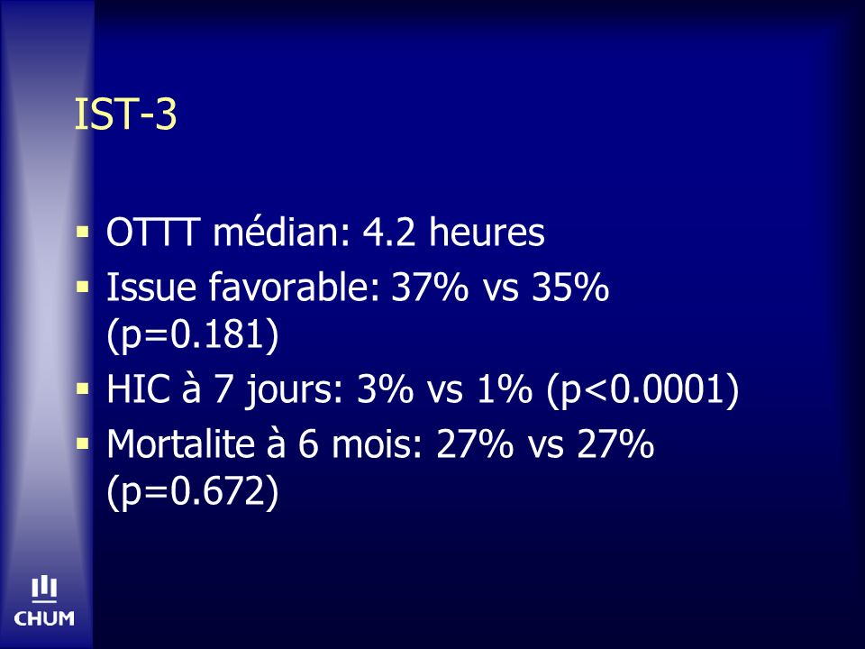 IST-3 OTTT médian: 4.2 heures Issue favorable: 37% vs 35% (p=0.181)