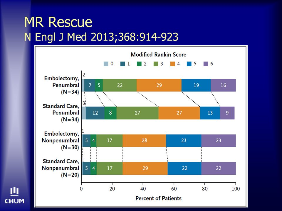 MR Rescue N Engl J Med 2013;368:914-923