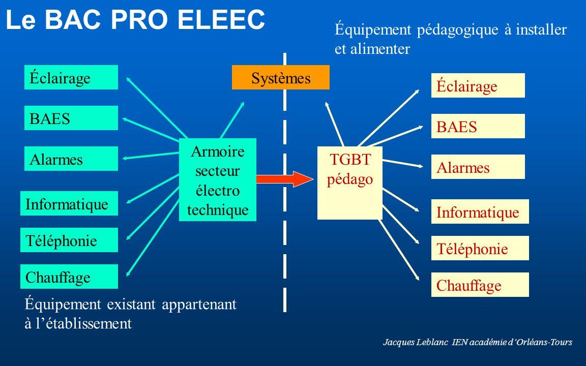 Armoire secteur électro