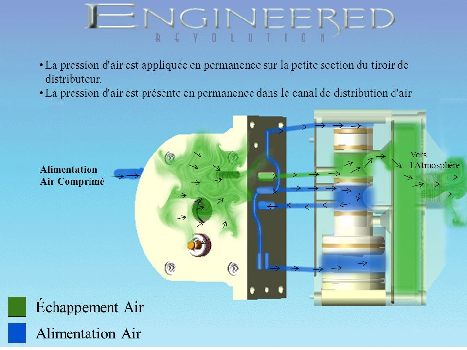 Échappement Air Alimentation Air
