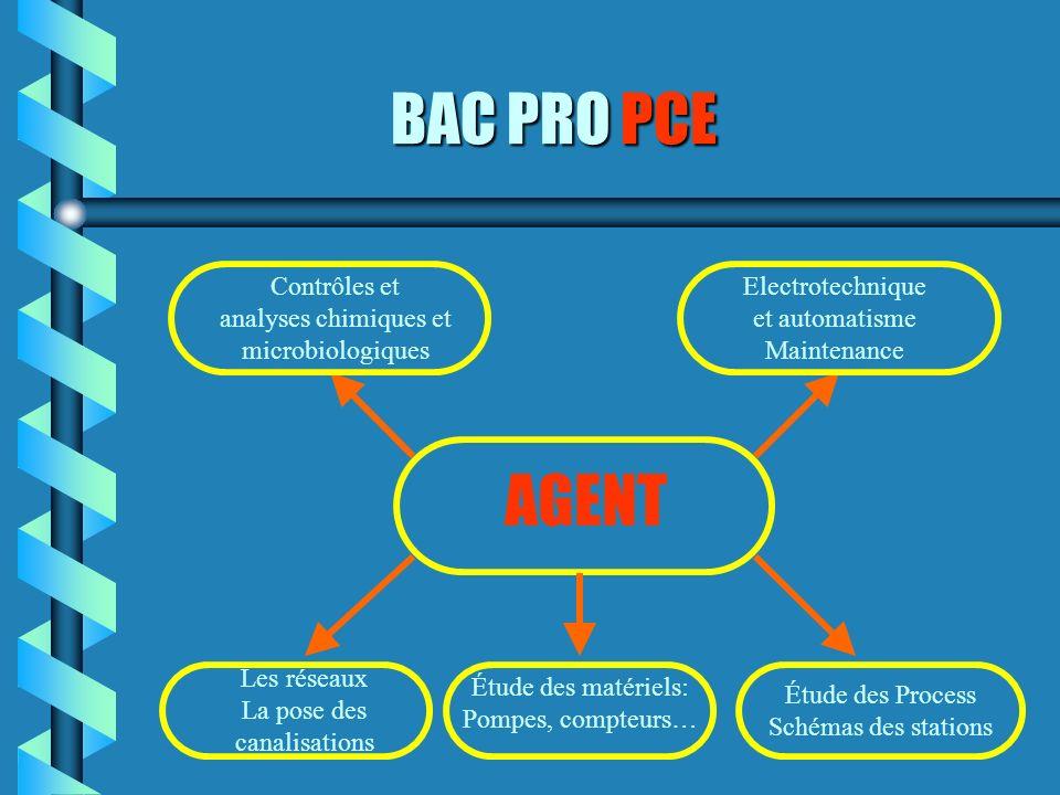 BAC PRO PCE AGENT Contrôles et analyses chimiques et microbiologiques