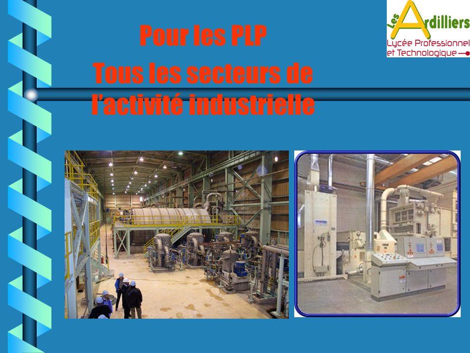 Tous les secteurs de l'activité industrielle