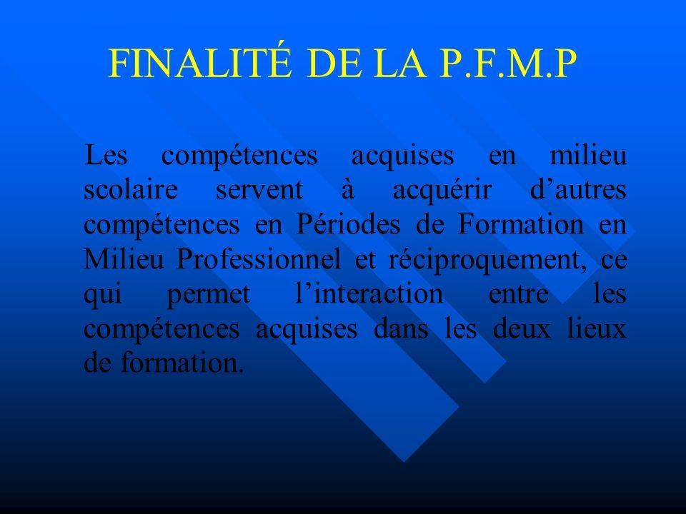 FINALITÉ DE LA P.F.M.P