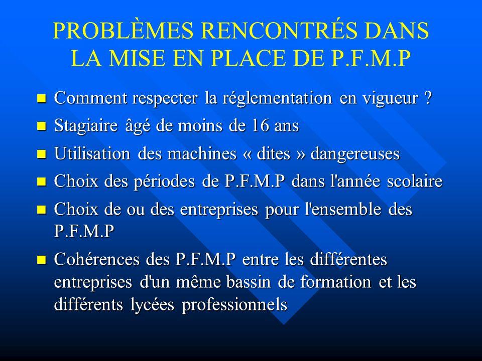 PROBLÈMES RENCONTRÉS DANS LA MISE EN PLACE DE P.F.M.P