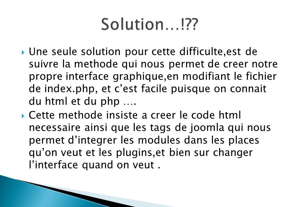 Solution…!