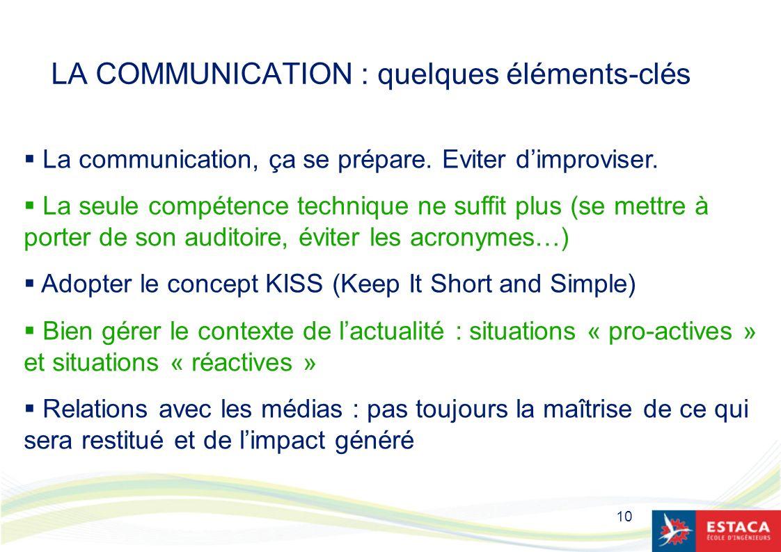 LA COMMUNICATION : quelques éléments-clés