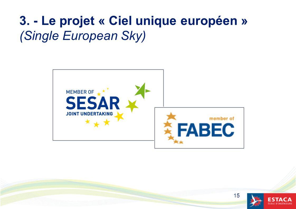 3. - Le projet « Ciel unique européen » (Single European Sky)