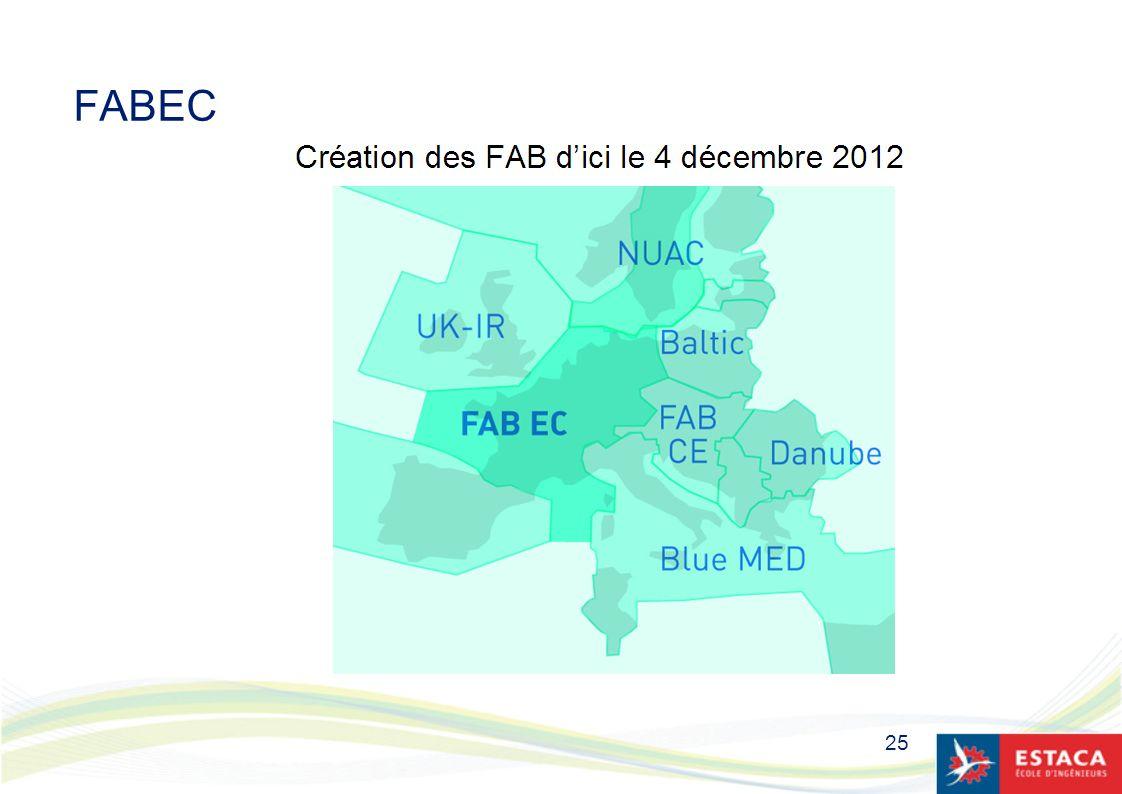 FABEC 25