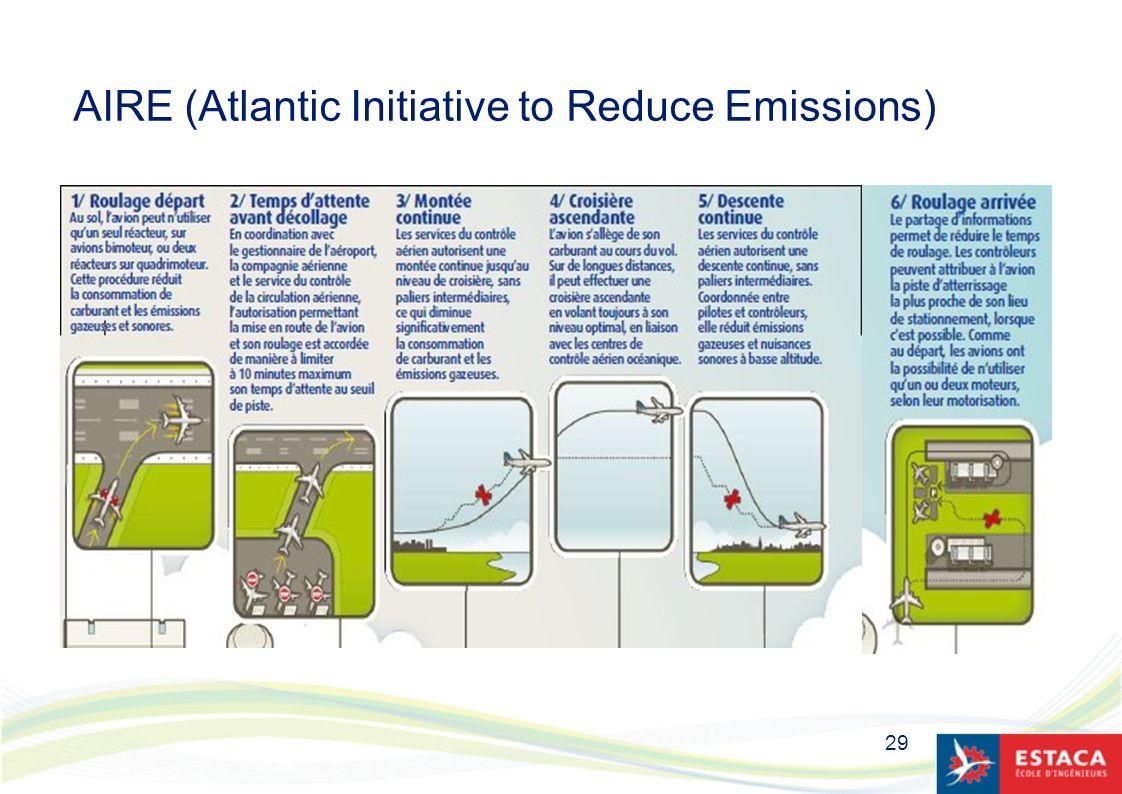 AIRE (Atlantic Initiative to Reduce Emissions)