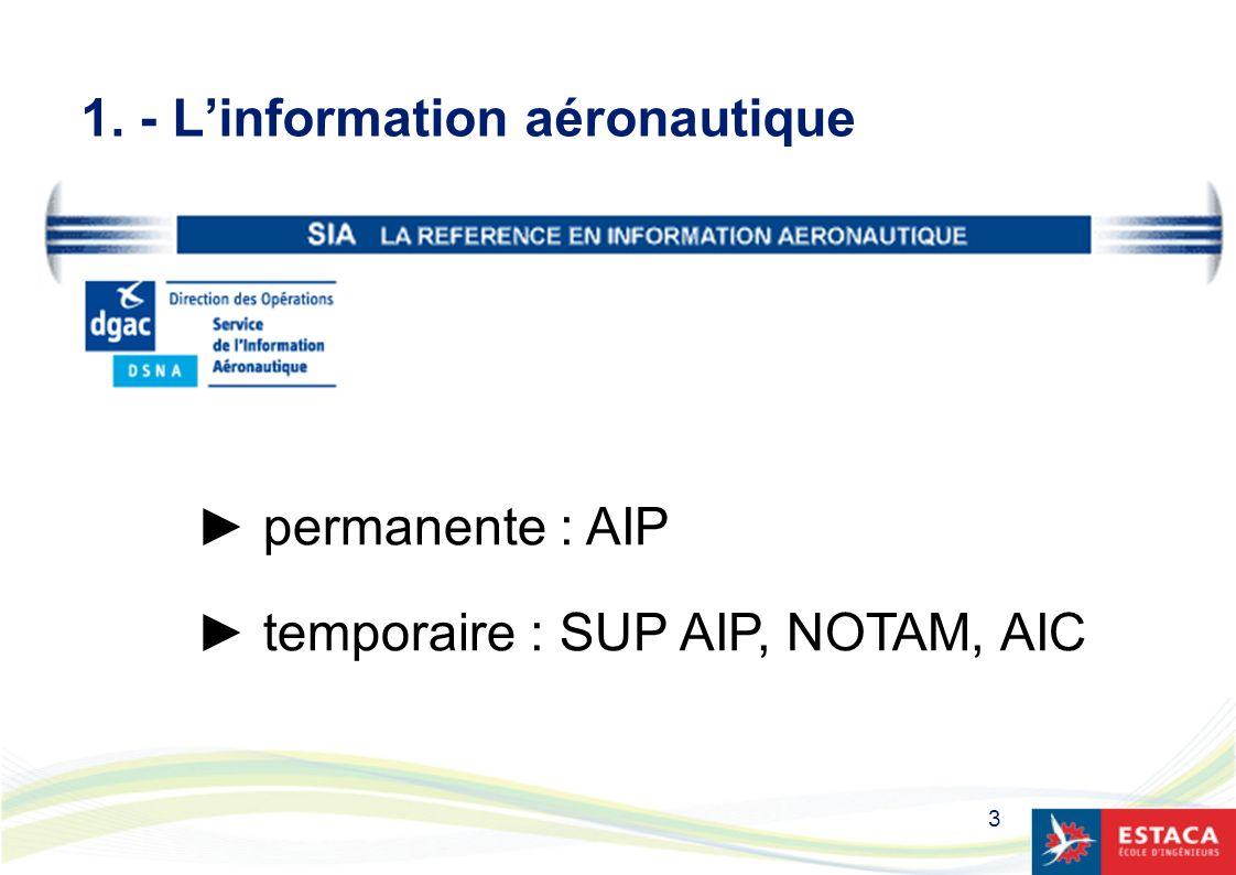 1. - L'information aéronautique