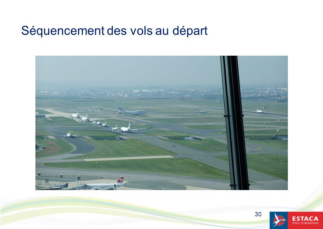 Séquencement des vols au départ