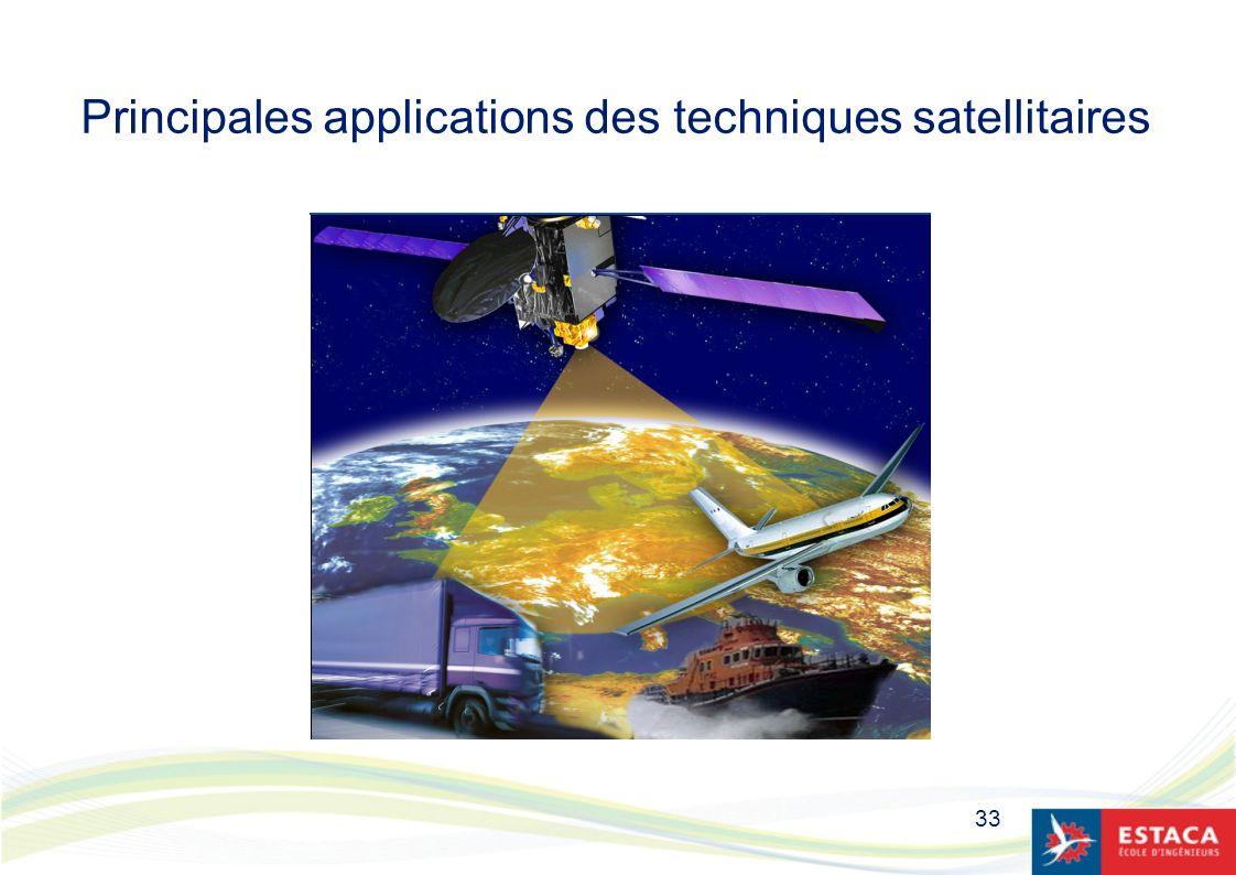 Principales applications des techniques satellitaires