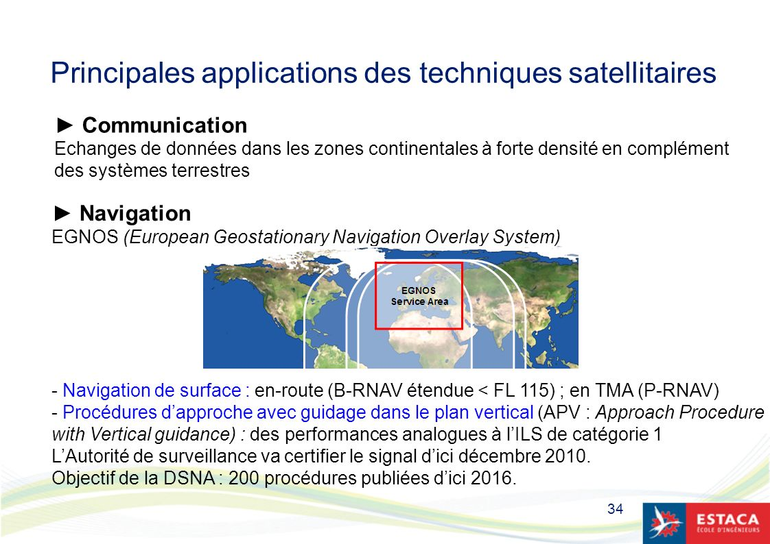 Principales applications des techniques satellitaires