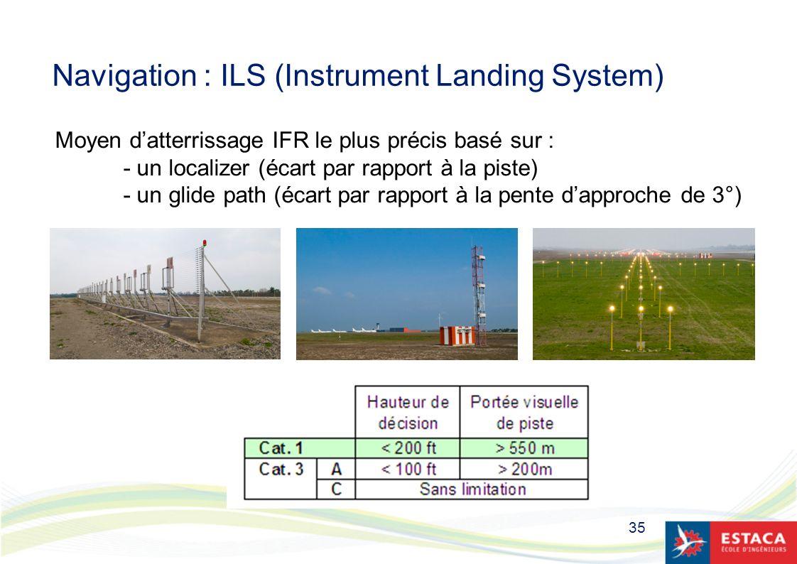 Navigation : ILS (Instrument Landing System)