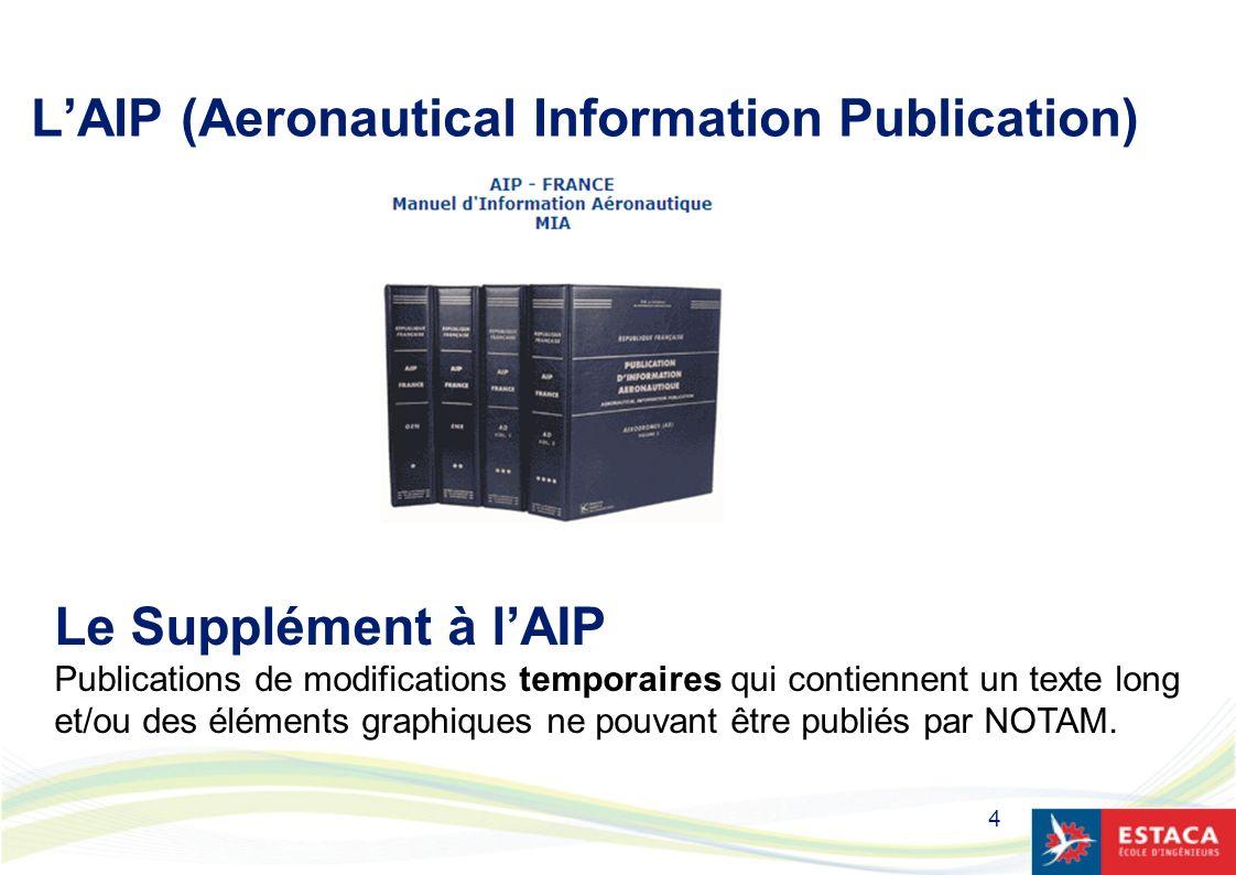 L'AIP (Aeronautical Information Publication)