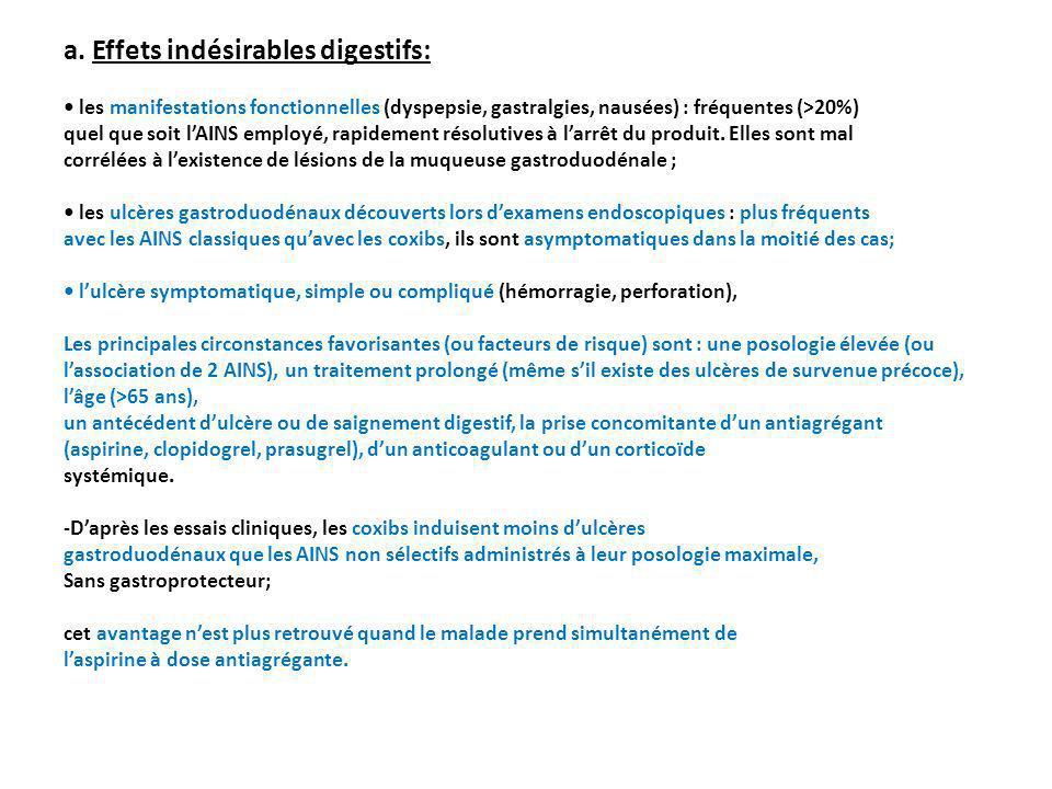 a. Effets indésirables digestifs: