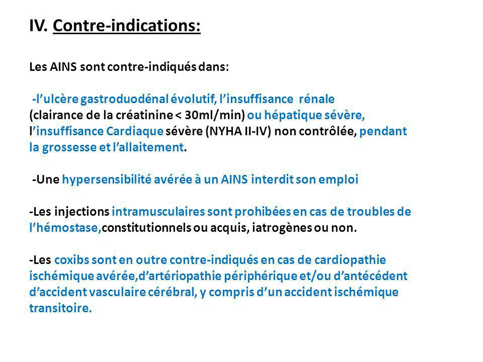 IV. Contre-indications: