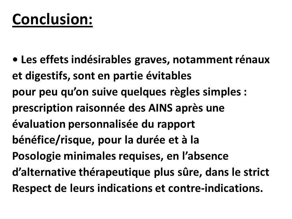 Conclusion: • Les effets indésirables graves, notamment rénaux
