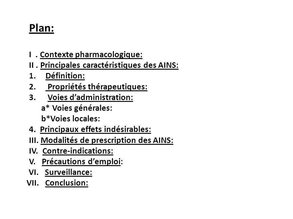 Plan: I . Contexte pharmacologique: