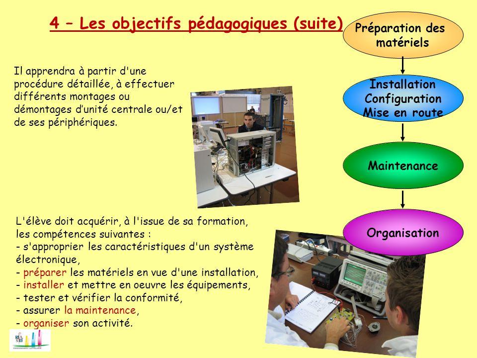 4 – Les objectifs pédagogiques (suite)