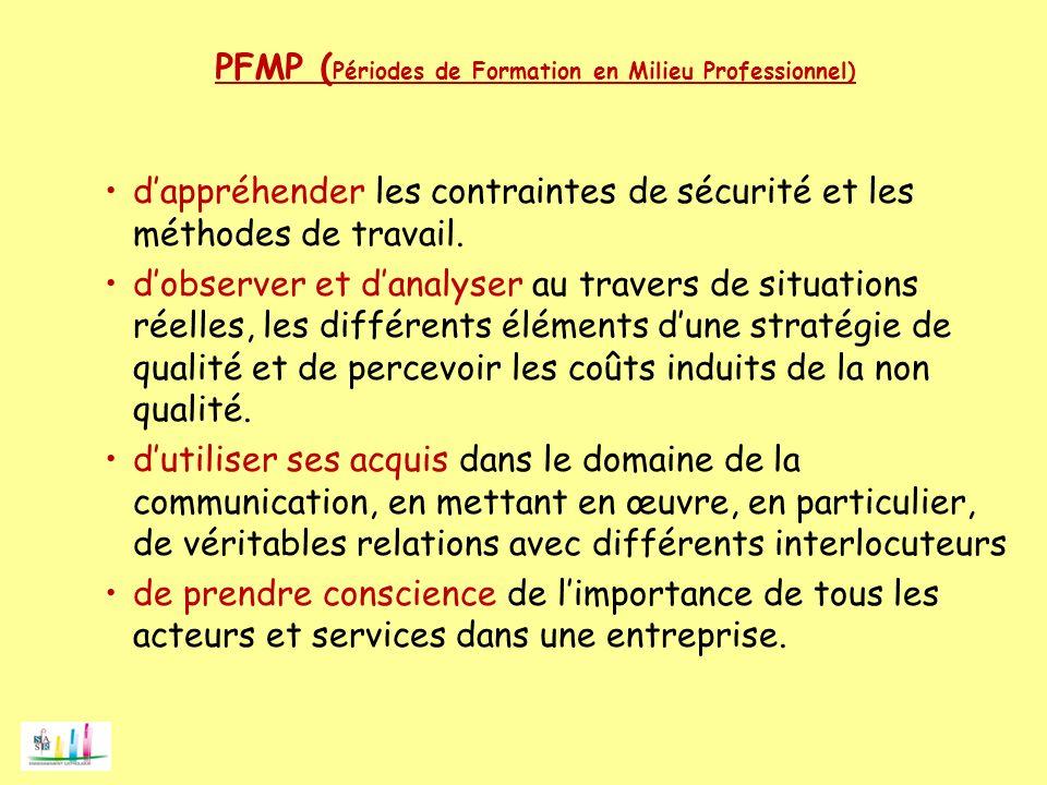 PFMP (Périodes de Formation en Milieu Professionnel)