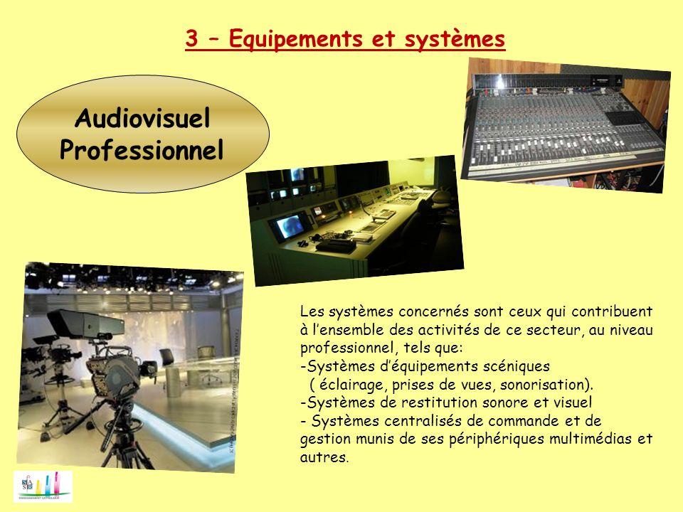 Audiovisuel Professionnel