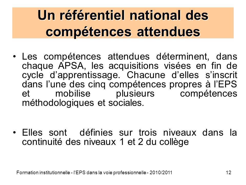 Un référentiel national des compétences attendues