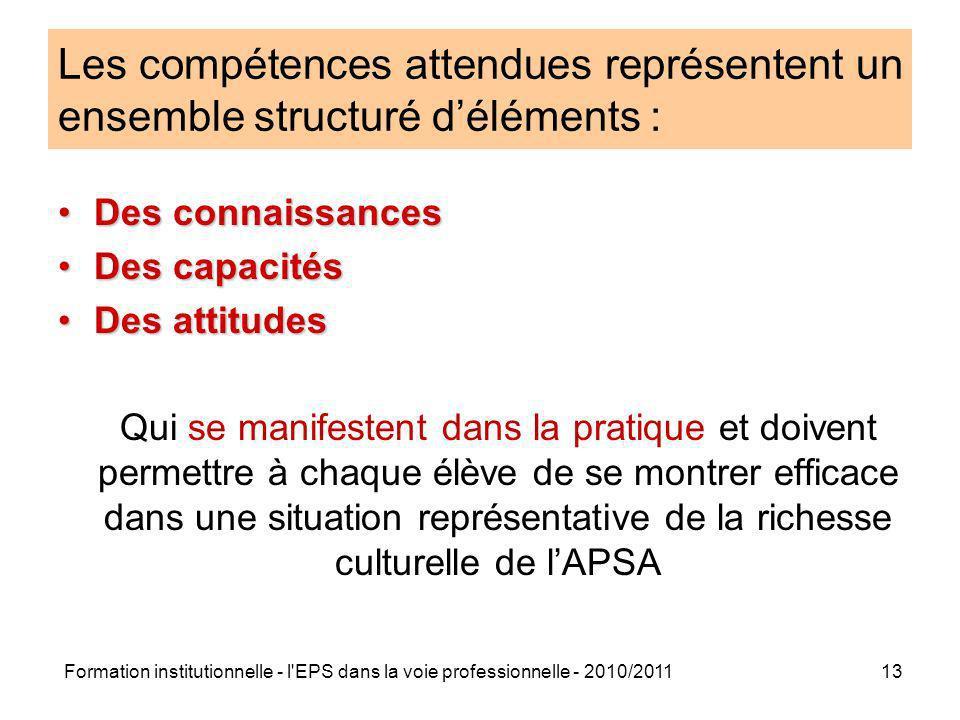 Les compétences attendues représentent un ensemble structuré d'éléments :