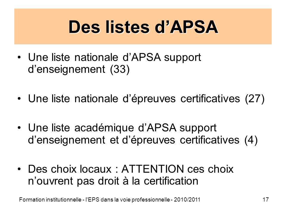 Des listes d'APSA Une liste nationale d'APSA support d'enseignement (33) Une liste nationale d'épreuves certificatives (27)