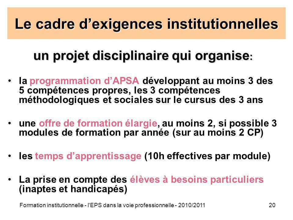 Le cadre d'exigences institutionnelles