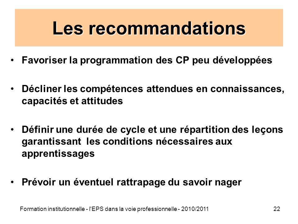 Les recommandations Favoriser la programmation des CP peu développées