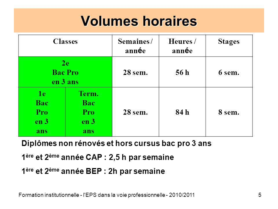 Volumes horaires Classes Semaines / année Heures / Stages 2e Bac Pro