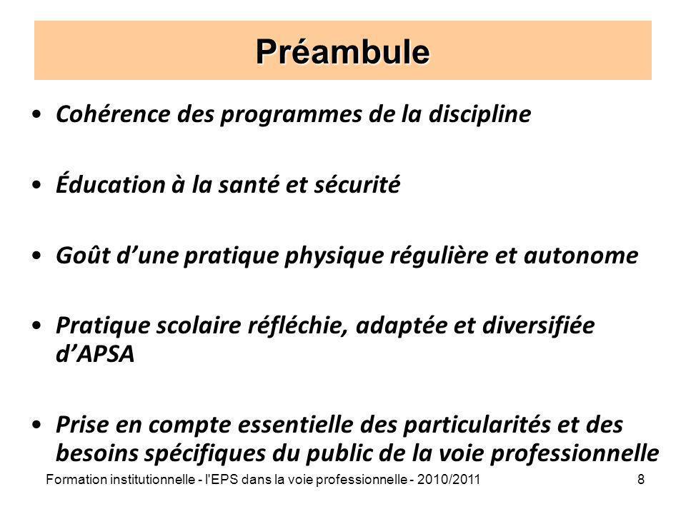 Préambule Cohérence des programmes de la discipline