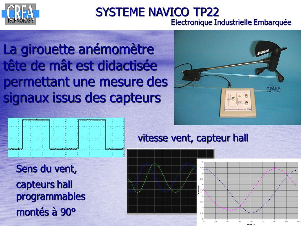 SYSTEME NAVICO TP22 Electronique Industrielle Embarquée.