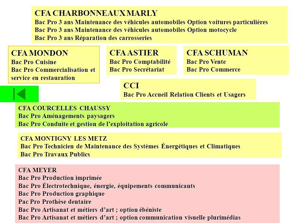 CFA CHARBONNEAUX MARLY