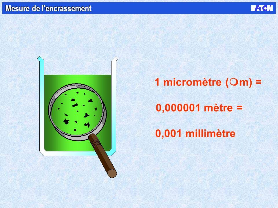 1 micromètre (mm) = 0,000001 mètre = 0,001 millimètre