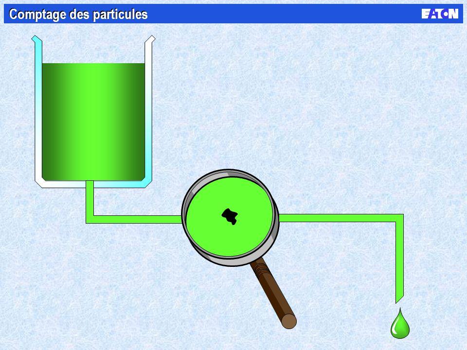 Comptage des particules