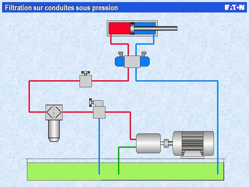 Filtration sur conduites sous pression