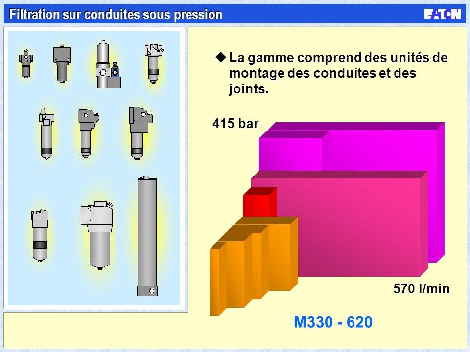 M330 - 620 Filtration sur conduites sous pression