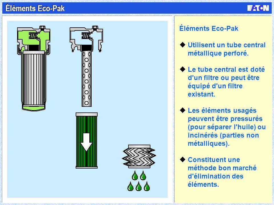 Éléments Eco-Pak Éléments Eco-Pak